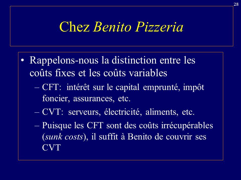 28 Chez Benito Pizzeria Rappelons-nous la distinction entre les coûts fixes et les coûts variables –CFT: intérêt sur le capital emprunté, impôt foncier, assurances, etc.