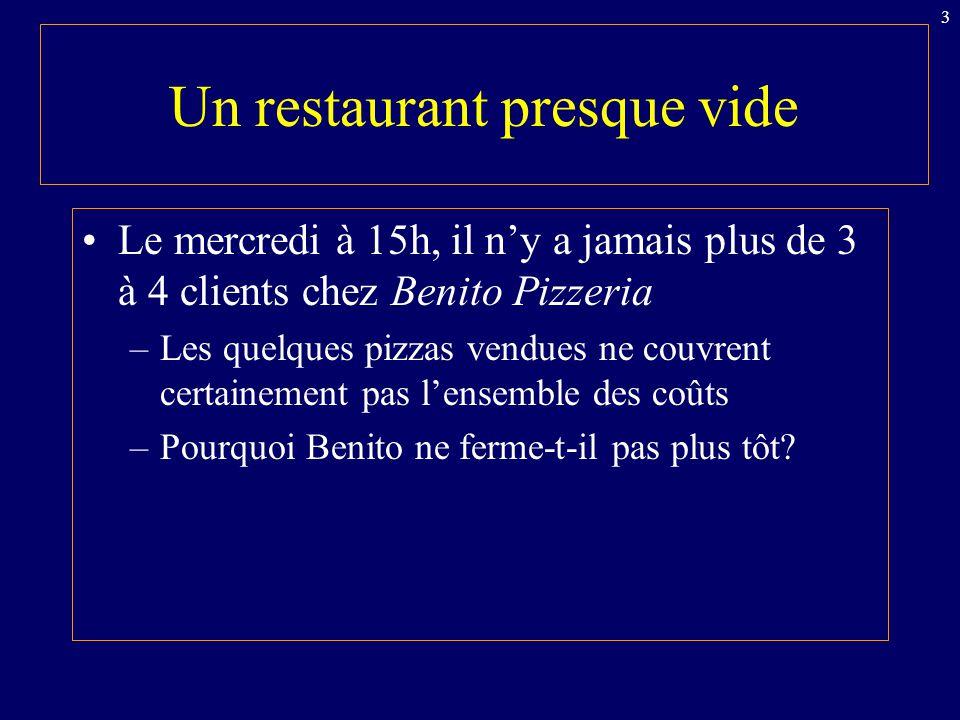 3 Un restaurant presque vide Le mercredi à 15h, il n'y a jamais plus de 3 à 4 clients chez Benito Pizzeria –Les quelques pizzas vendues ne couvrent certainement pas l'ensemble des coûts –Pourquoi Benito ne ferme-t-il pas plus tôt?
