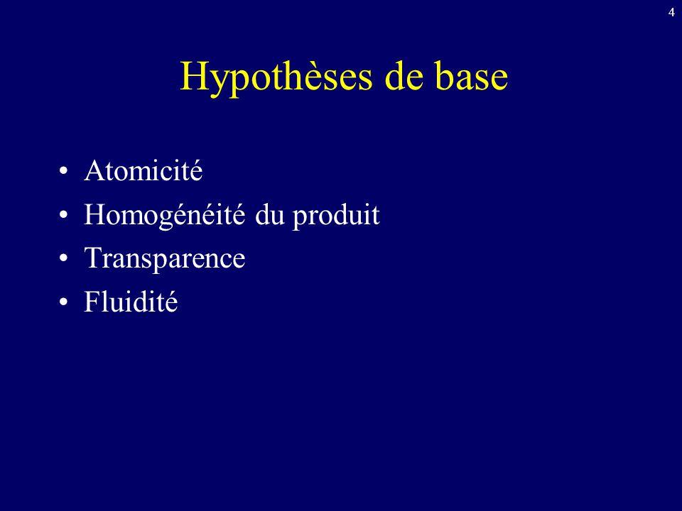 4 Hypothèses de base Atomicité Homogénéité du produit Transparence Fluidité