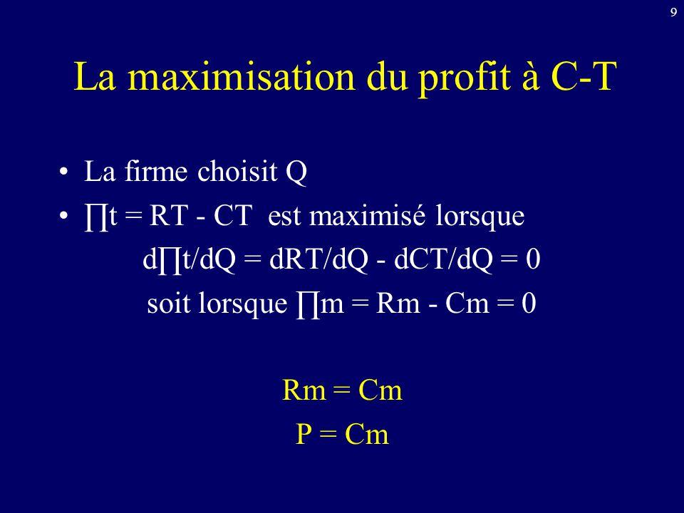 9 La maximisation du profit à C-T La firme choisit Q ∏t = RT - CT est maximisé lorsque d∏t/dQ = dRT/dQ - dCT/dQ = 0 soit lorsque ∏m = Rm - Cm = 0 Rm = Cm P = Cm