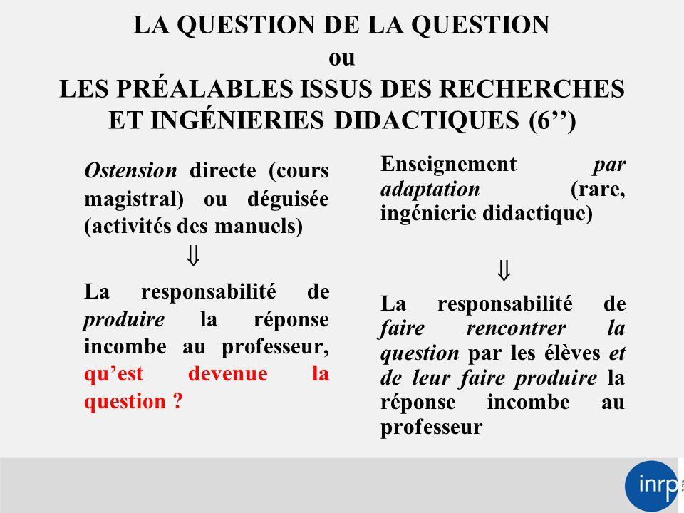 LA QUESTION DE LA QUESTION ou LES PRÉALABLES ISSUS DES RECHERCHES ET INGÉNIERIES DIDACTIQUES (6'') Ostension directe (cours magistral) ou déguisée (activités des manuels)  La responsabilité de produire la réponse incombe au professeur, qu'est devenue la question .