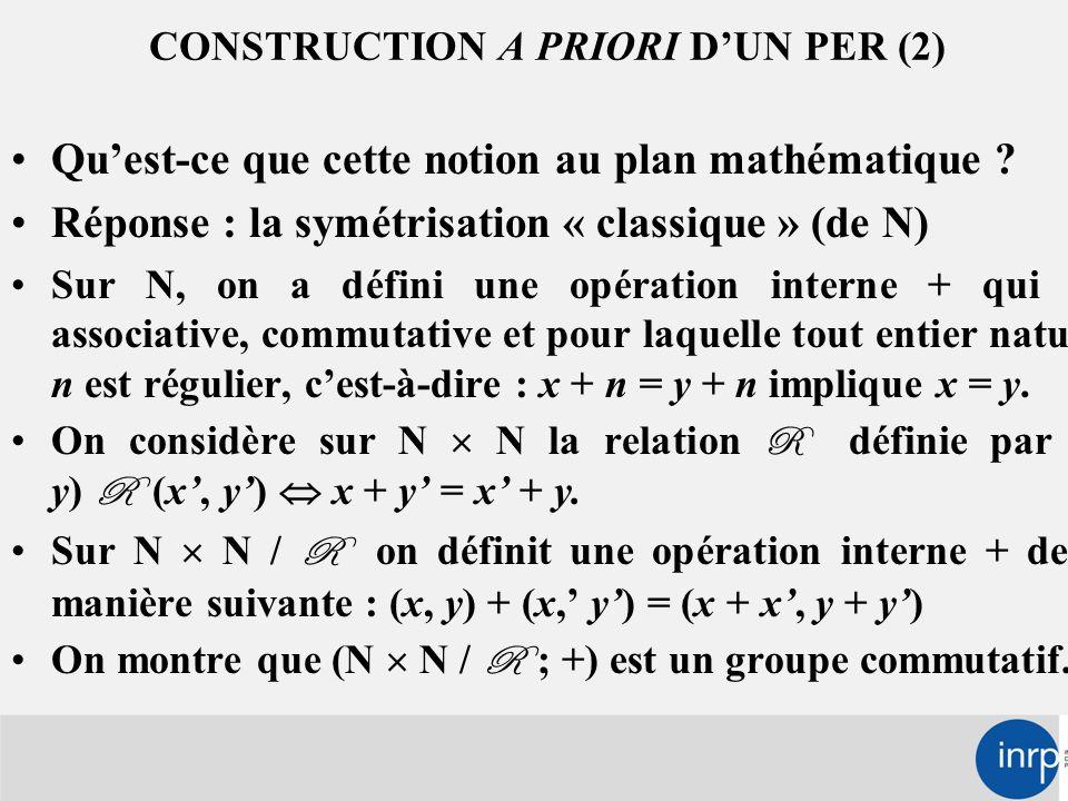 CONSTRUCTION A PRIORI D'UN PER (2) Qu'est-ce que cette notion au plan mathématique .
