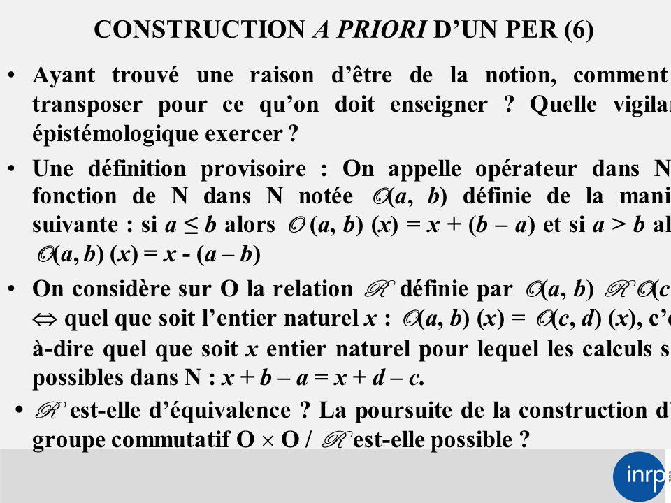 CONSTRUCTION A PRIORI D'UN PER (6) Ayant trouvé une raison d'être de la notion, comment la transposer pour ce qu'on doit enseigner .