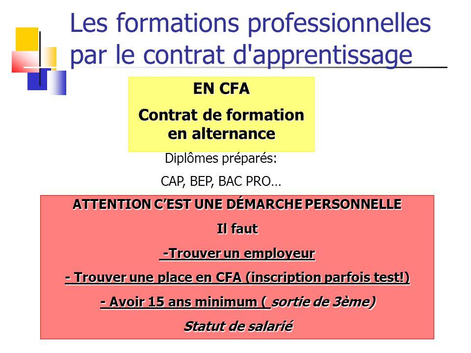 Les formations professionnelles par le contrat d'apprentissage EN CFA Contrat de formation en alternance Diplômes préparés: CAP, BEP, BAC PRO… ATTENTI