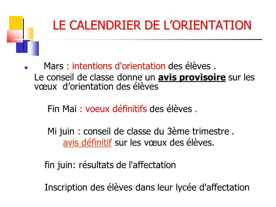 LE CALENDRIER DE L'ORIENTATION Mars : intentions d'orientation des élèves. Le conseil de classe donne un avis provisoire sur les vœux d'orientation de