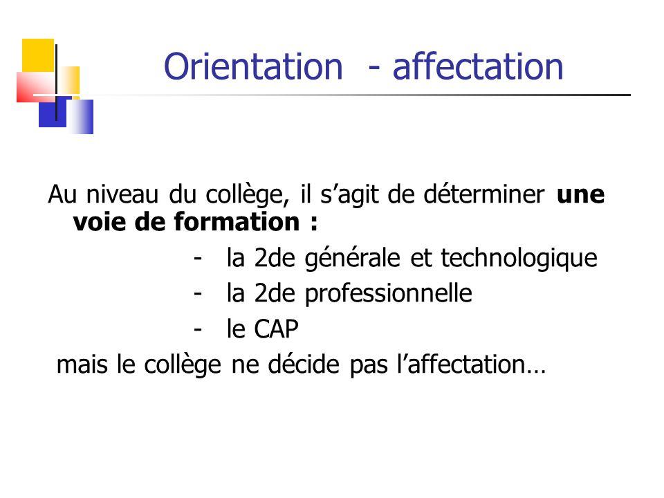 Orientation - affectation Au niveau du collège, il s'agit de déterminer une voie de formation : - la 2de générale et technologique - la 2de profession