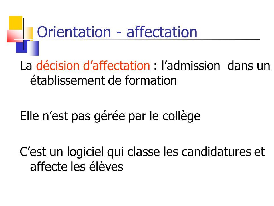 Orientation - affectation La décision d'affectation : l'admission dans un établissement de formation Elle n'est pas gérée par le collège C'est un logi