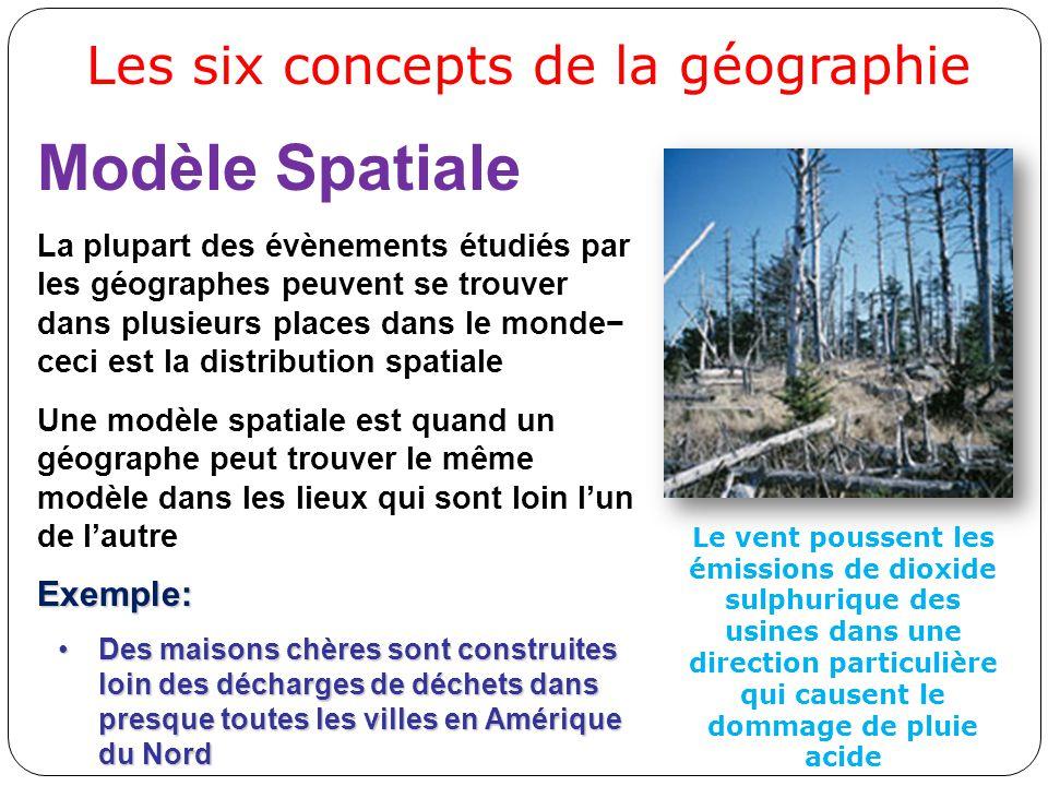 Modèle Spatiale La plupart des évènements étudiés par les géographes peuvent se trouver dans plusieurs places dans le monde− ceci est la distribution