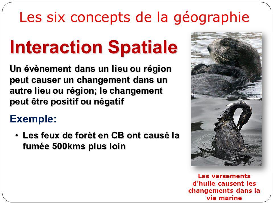 Interaction Spatiale Un évènement dans un lieu ou région peut causer un changement dans un autre lieu ou région; le changement peut être positif ou né