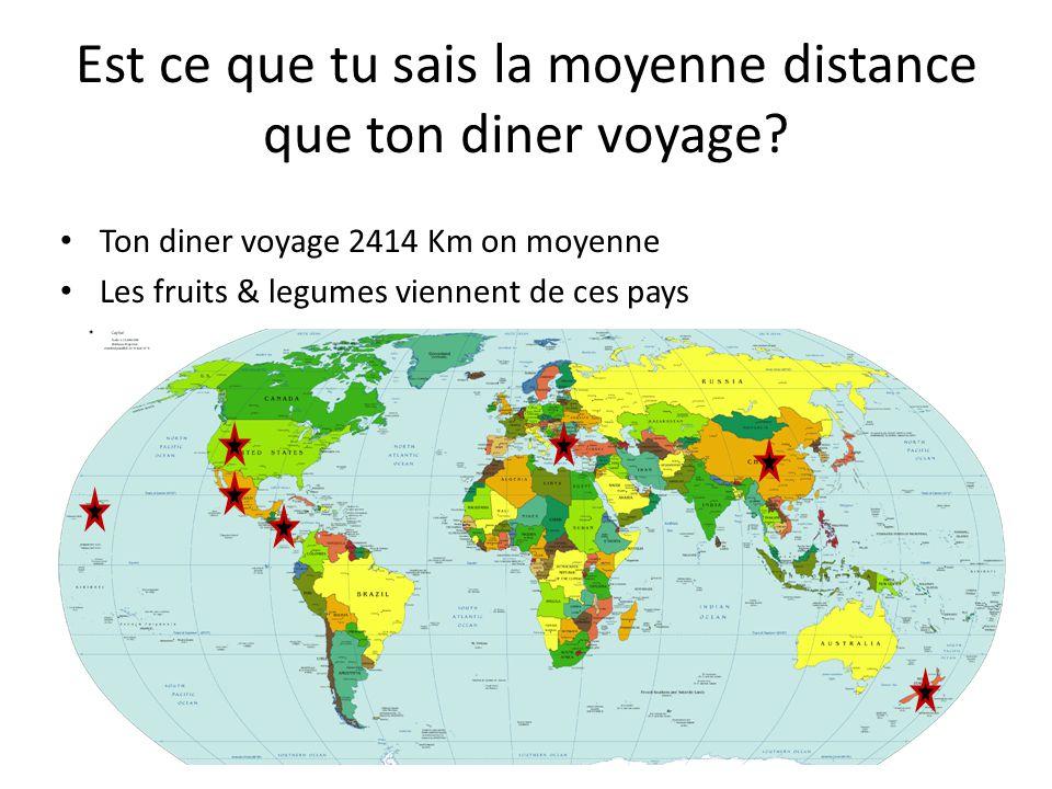 Est ce que tu sais la moyenne distance que ton diner voyage? Ton diner voyage 2414 Km on moyenne Les fruits & legumes viennent de ces pays
