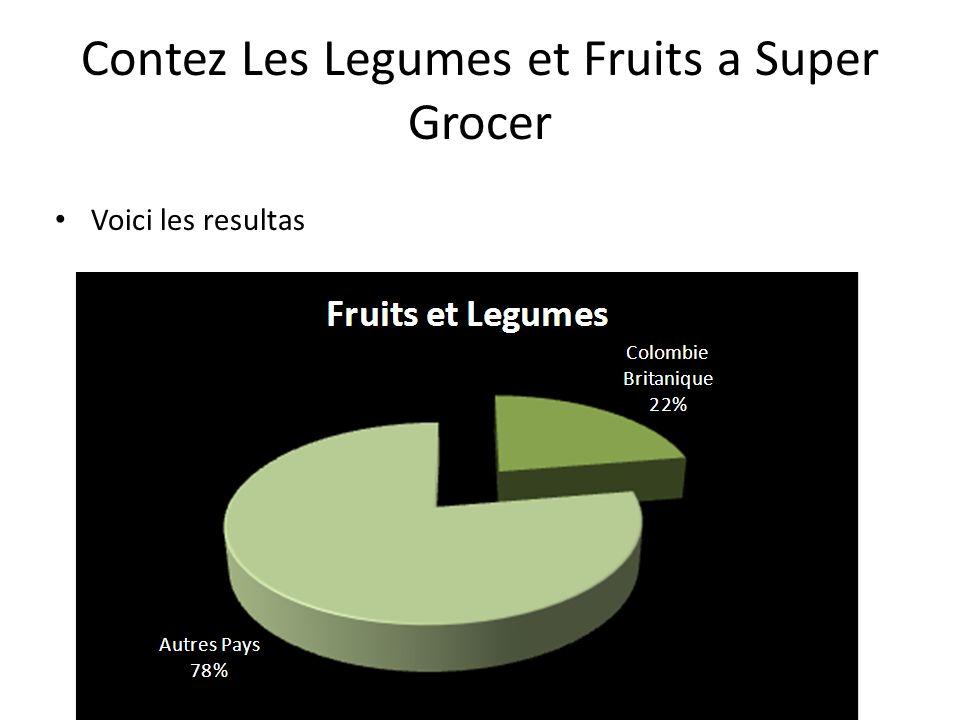 Contez Les Legumes et Fruits a Super Grocer Voici les resultas