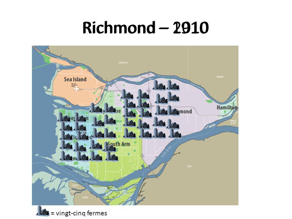 Richmond – 1910 Richmond – 2010 = vingt-cinq fermes