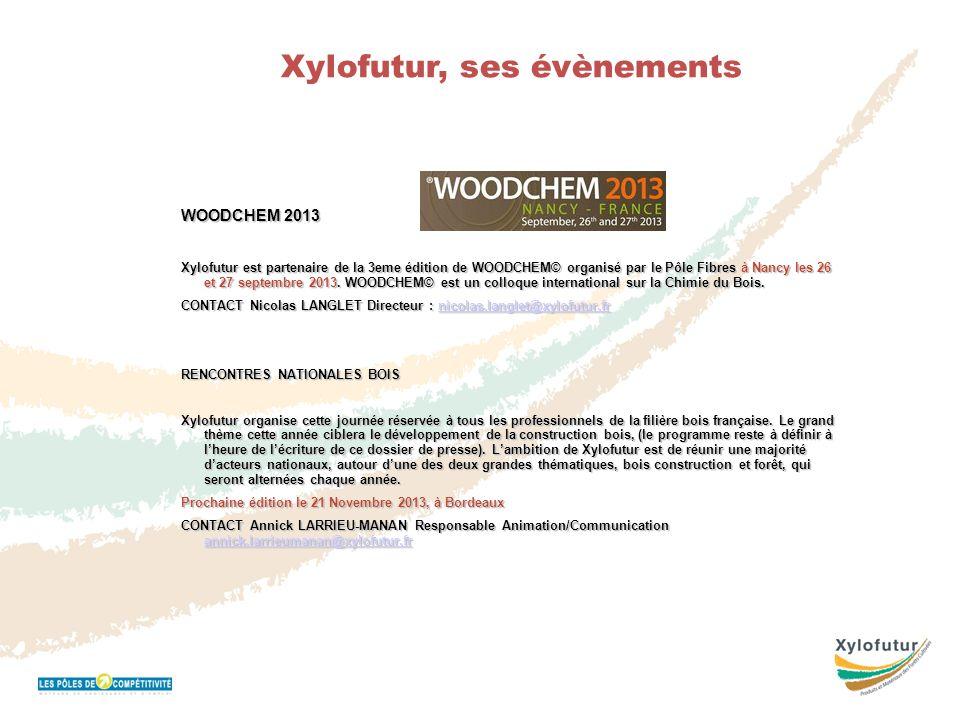 Réunion Bureau 16 novembre 2011 Xylofutur, ses évènements WOODCHEM 2013 Xylofutur est partenaire de la 3eme édition de WOODCHEM© organisé par le Pôle