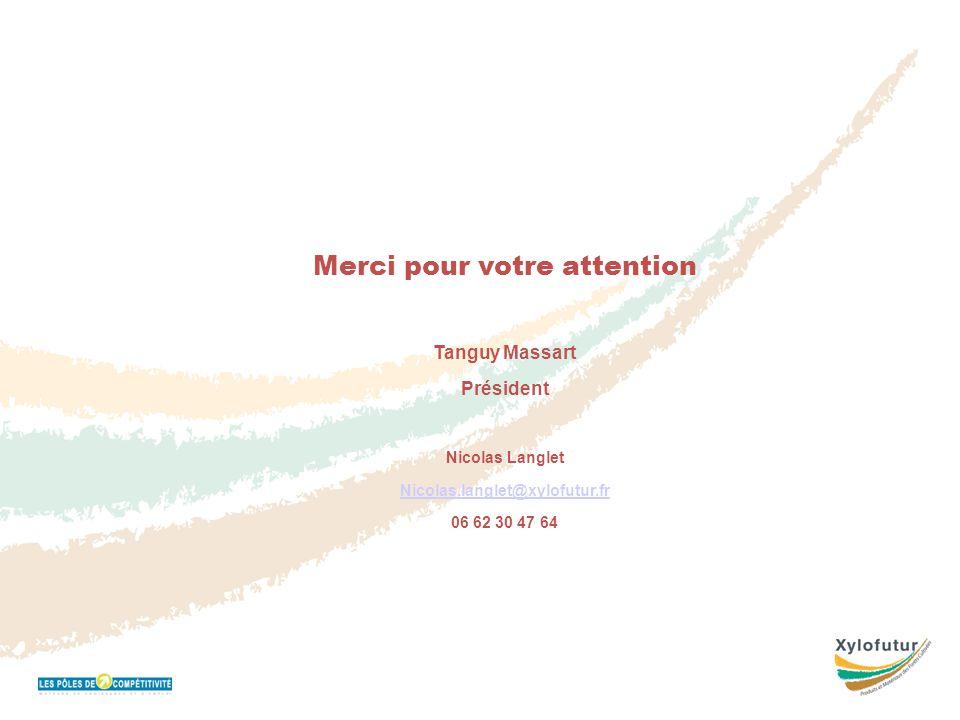 Réunion Bureau 16 novembre 2011 Merci pour votre attention Tanguy Massart Président Nicolas Langlet Nicolas.langlet@xylofutur.fr 06 62 30 47 64