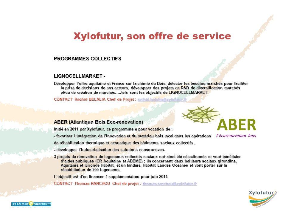 Réunion Bureau 16 novembre 2011 Xylofutur, son offre de service PROGRAMMES COLLECTIFS LIGNOCELLMARKET - Développer l'offre aquitaine et France sur la