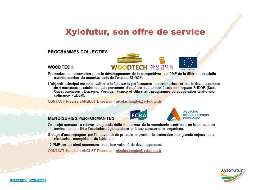 Réunion Bureau 16 novembre 2011 Xylofutur, son offre de service PROGRAMMES COLLECTIFS WOODTECH Promotion de l'innovation pour le développement de la c