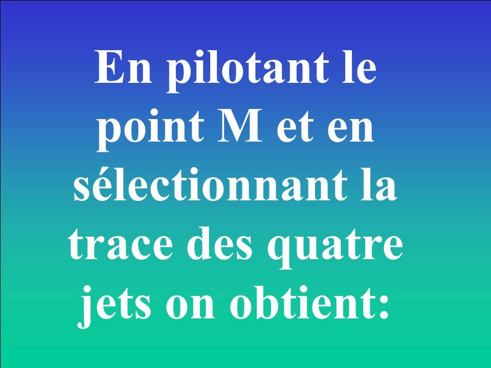 En pilotant le point M et en sélectionnant la trace des quatre jets on obtient: