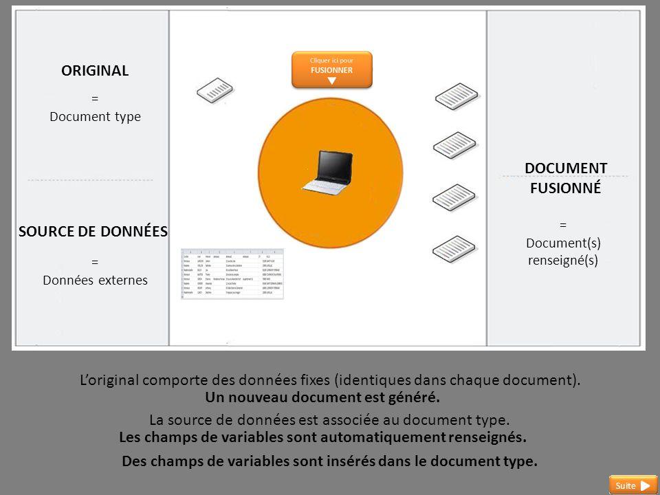 ORIGINAL = Document type SOURCE DE DONNÉES = Données externes DOCUMENT FUSIONNÉ La source de données est associée au document type.
