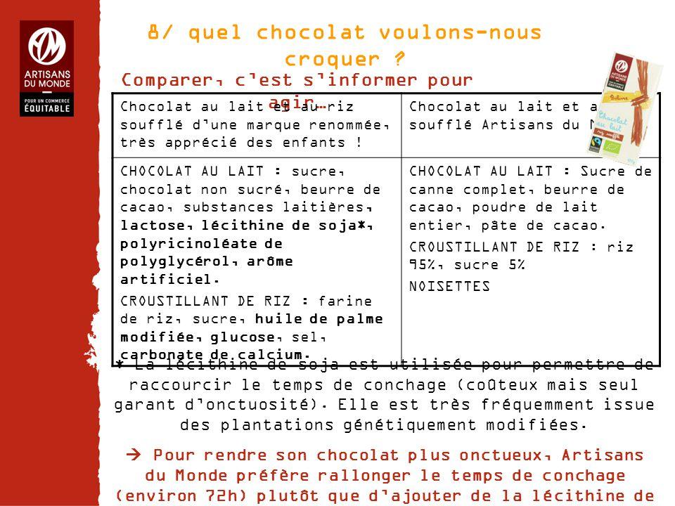 Chiffres 8/ quel chocolat voulons-nous croquer ? Comparer, c'est s'informer pour agir… Chocolat au lait et au riz soufflé d'une marque renommée, très