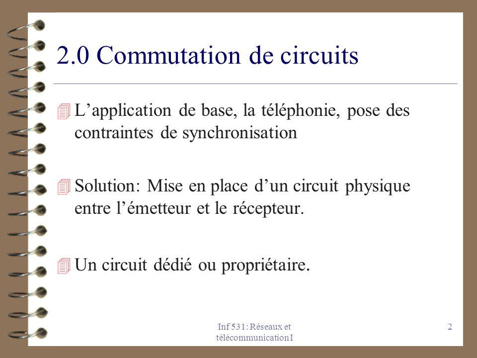 Inf 531: Réseaux et télécommunication I 2 2.0 Commutation de circuits 4 L'application de base, la téléphonie, pose des contraintes de synchronisation
