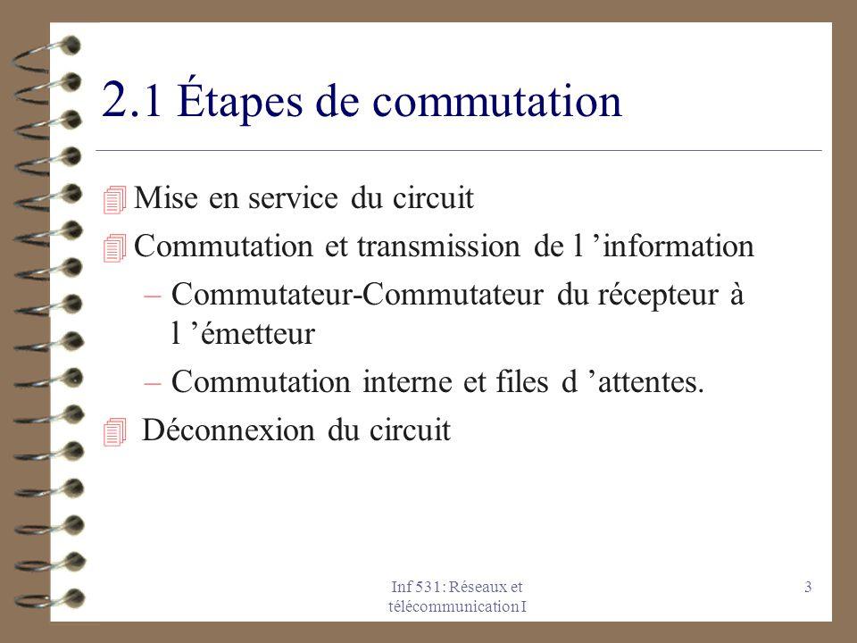 Inf 531: Réseaux et télécommunication I 3 2. 1 Étapes de commutation 4 Mise en service du circuit 4 Commutation et transmission de l 'information –Com