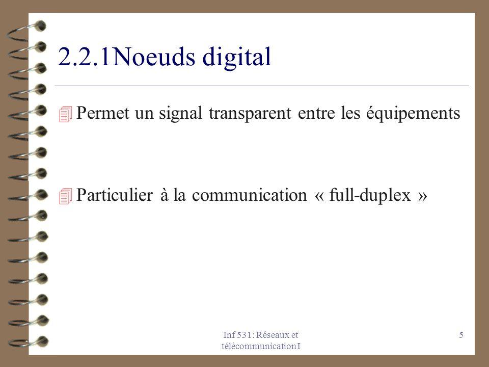 Inf 531: Réseaux et télécommunication I 5 2.2.1Noeuds digital 4 Permet un signal transparent entre les équipements 4 Particulier à la communication « full-duplex »