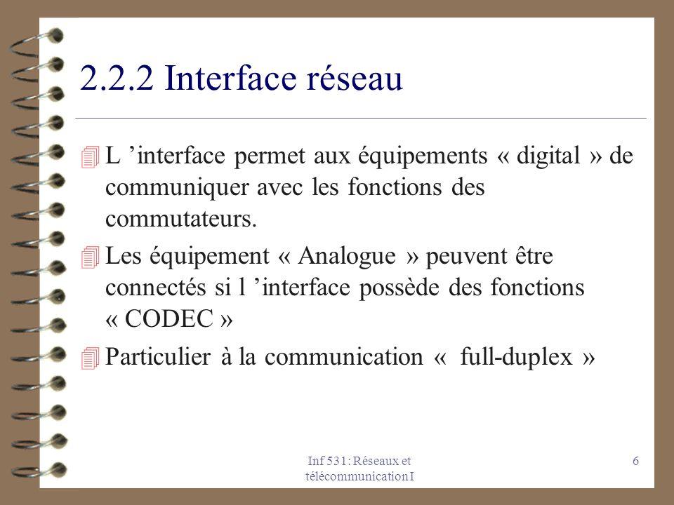 Inf 531: Réseaux et télécommunication I 6 2.2.2 Interface réseau 4 L 'interface permet aux équipements « digital » de communiquer avec les fonctions d