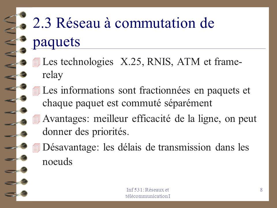 Inf 531: Réseaux et télécommunication I 8 2.3 Réseau à commutation de paquets 4 Les technologies X.25, RNIS, ATM et frame- relay 4 Les informations so