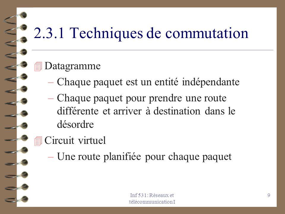 Inf 531: Réseaux et télécommunication I 9 2.3.1 Techniques de commutation 4 Datagramme –Chaque paquet est un entité indépendante –Chaque paquet pour prendre une route différente et arriver à destination dans le désordre 4 Circuit virtuel –Une route planifiée pour chaque paquet