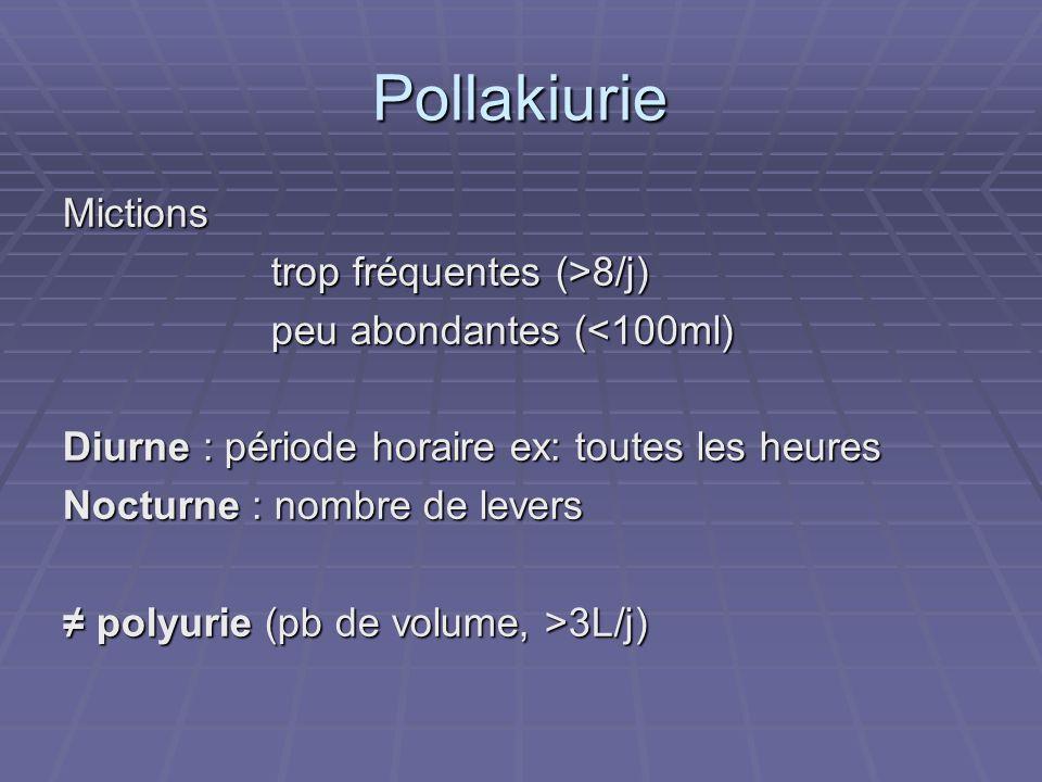 Pollakiurie Mictions trop fréquentes (>8/j) peu abondantes (<100ml) Diurne : période horaire ex: toutes les heures Nocturne : nombre de levers ≠ polyu