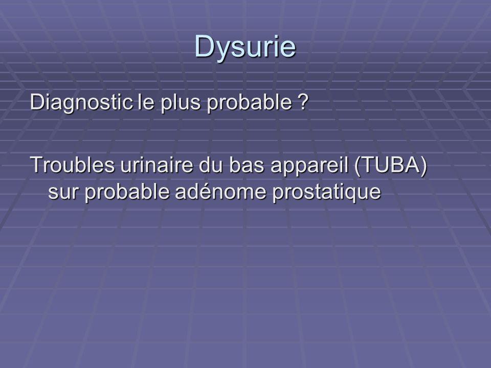 Dysurie Troubles urinaire du bas appareil (TUBA) sur probable adénome prostatique