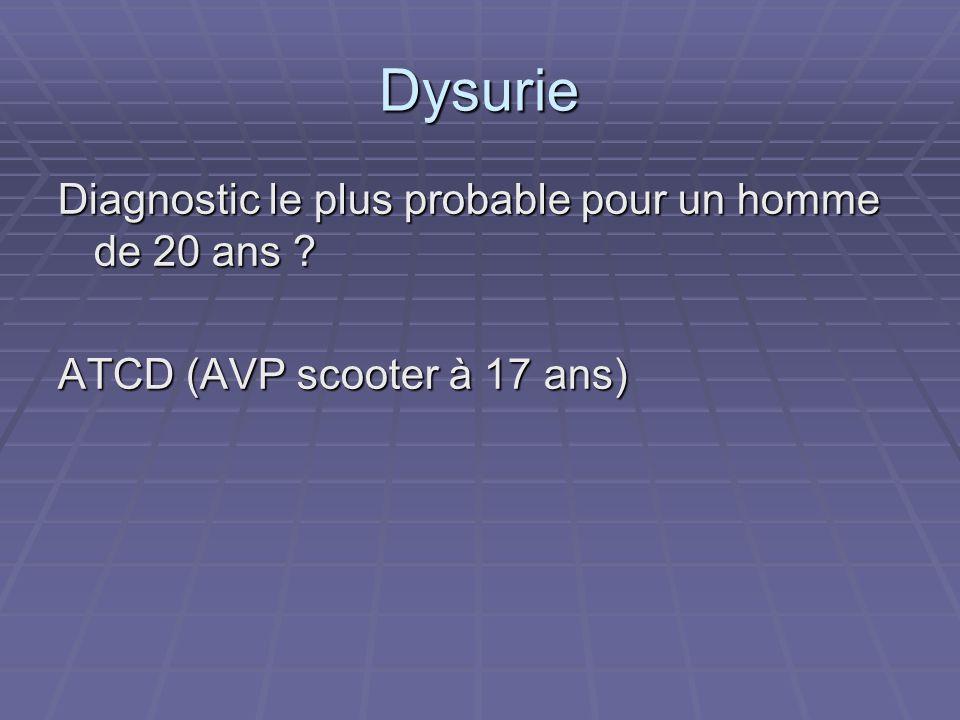 Dysurie Diagnostic le plus probable pour un homme de 20 ans ? ATCD (AVP scooter à 17 ans)