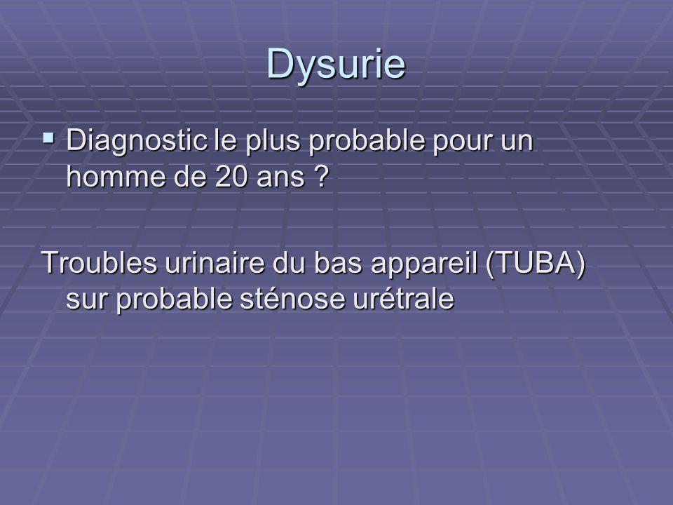 Dysurie  Diagnostic le plus probable pour un homme de 20 ans ? Troubles urinaire du bas appareil (TUBA) sur probable sténose urétrale