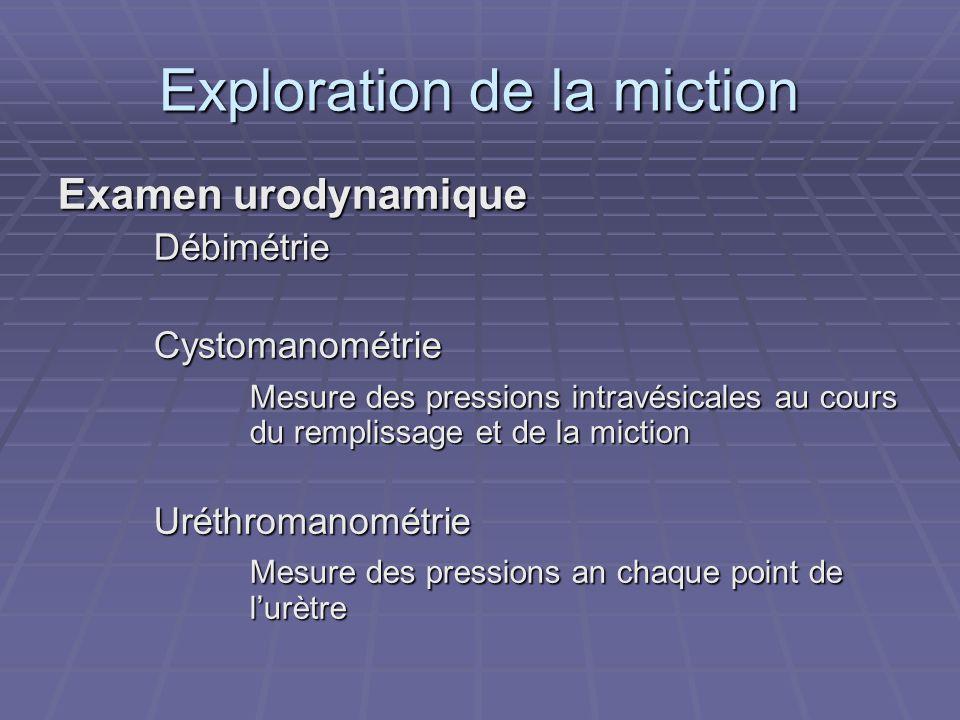Exploration de la miction Examen urodynamique DébimétrieCystomanométrie Mesure des pressions intravésicales au cours du remplissage et de la miction U
