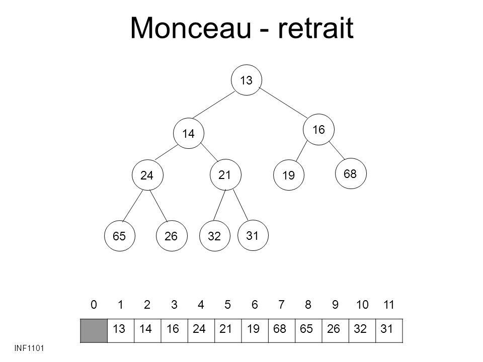 INF1101 Monceau - retrait 13212431166519263268 14 01234567891011 1314162421196865263231