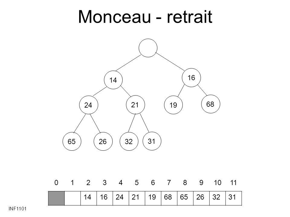 INF1101 Monceau - retrait 212431166519263268 14 01234567891011 14162421196865263231