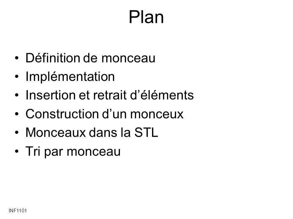 INF1101 Monceau - retrait 2124166519263268 14 01234567891011 141624211968652632 31 ?