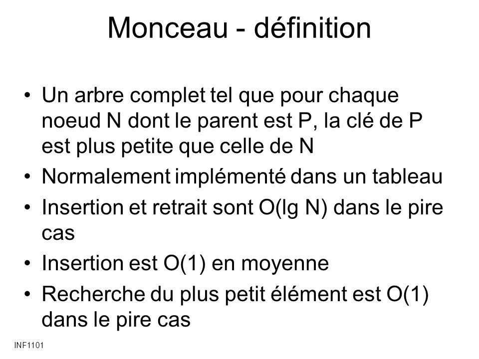 INF1101 Tri par monceau - Exemple 3720 36 257 12 01234567 5737362012265 Percoler MONCEAU