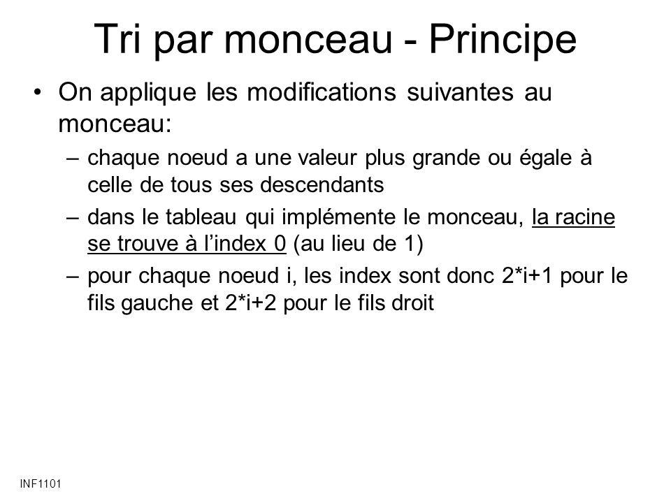 INF1101 Tri par monceau - Principe On applique les modifications suivantes au monceau: –chaque noeud a une valeur plus grande ou égale à celle de tous