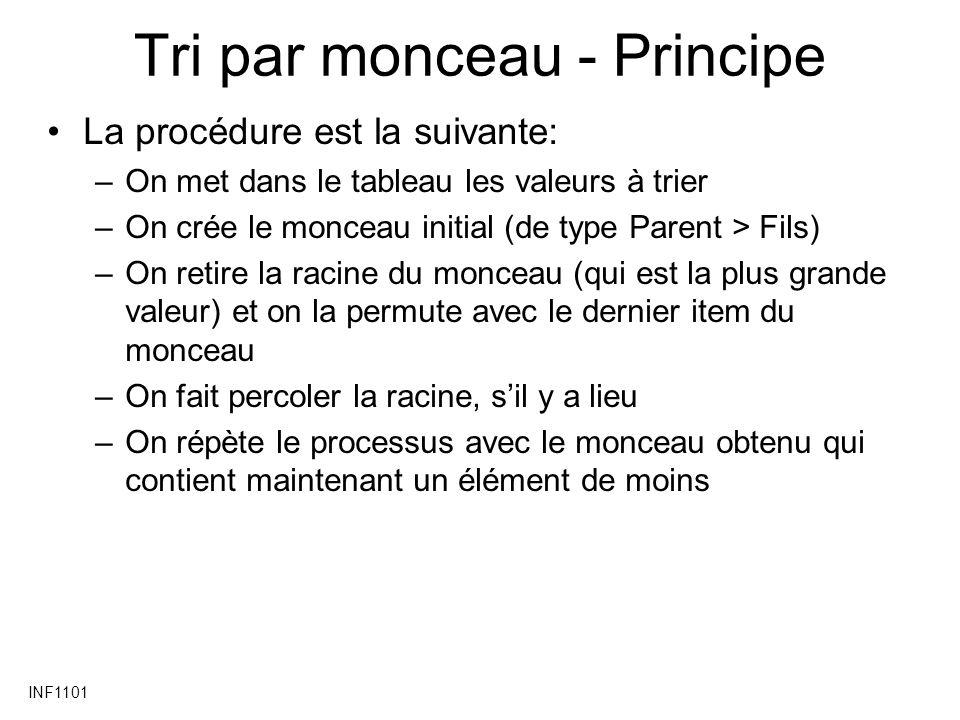 INF1101 Tri par monceau - Principe La procédure est la suivante: –On met dans le tableau les valeurs à trier –On crée le monceau initial (de type Pare
