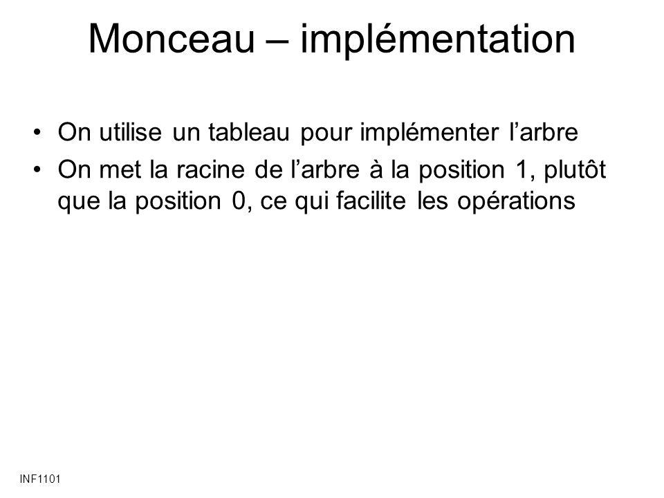 INF1101 Monceau - construction 471721612520556392 12 3745648373 0123456789101112131415 924721171225636120553745648373