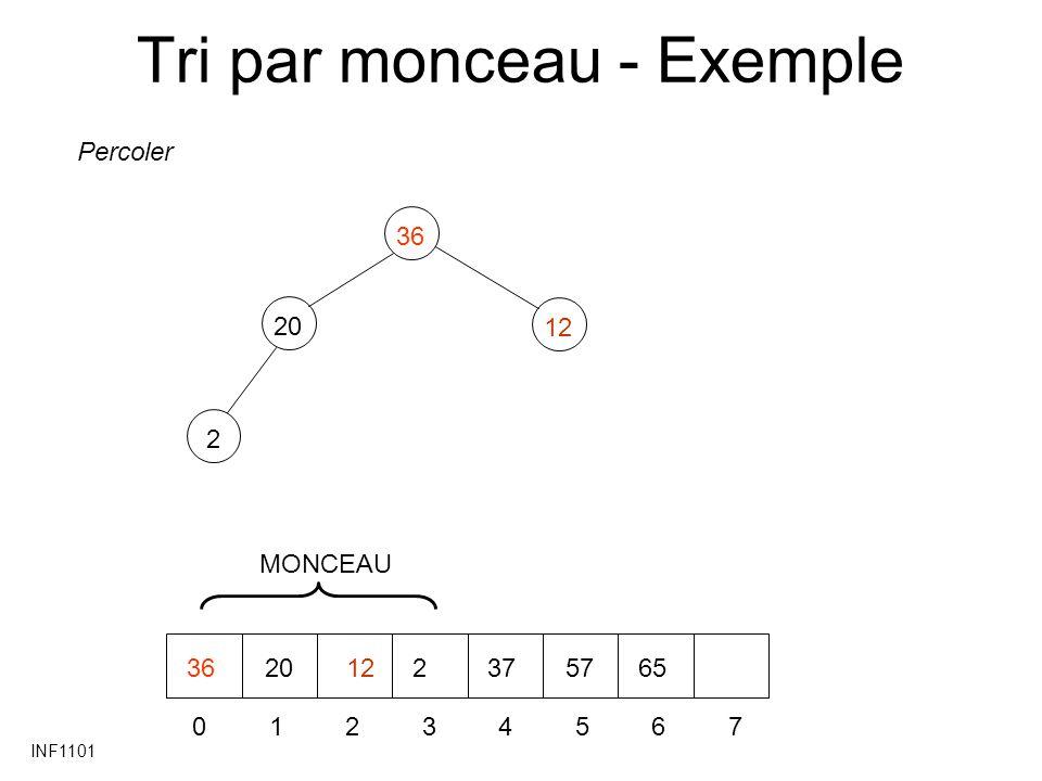 INF1101 Tri par monceau - Exemple 202 12 36 01234567 20122375765 Percoler MONCEAU