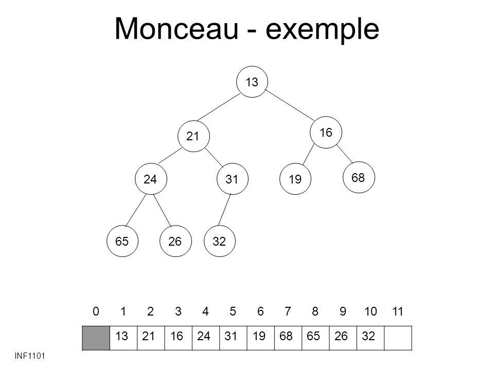 INF1101 Tri par monceau - Exemple 37 20 2 6536 12 57 01234567 1237220576536 MONCEAU