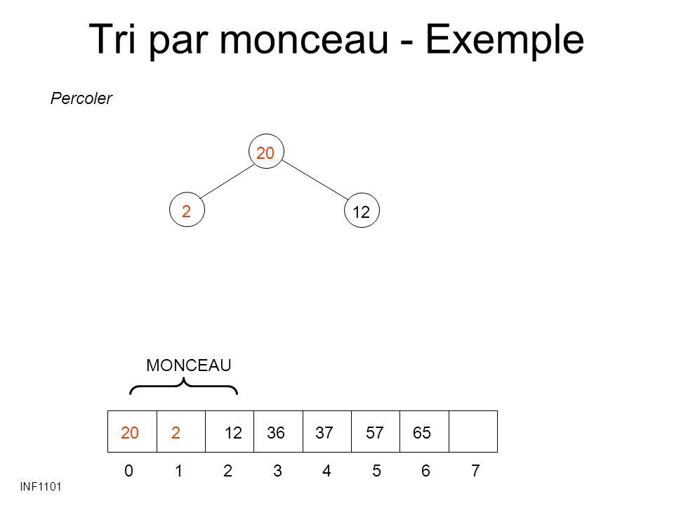 INF1101 Tri par monceau - Exemple 2 12 20 01234567 21236375765 Percoler MONCEAU