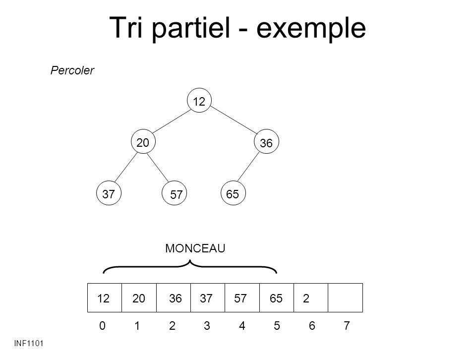 INF1101 Tri partiel - exemple 2037 36 6512 57 01234567 1220363757652 MONCEAU Percoler