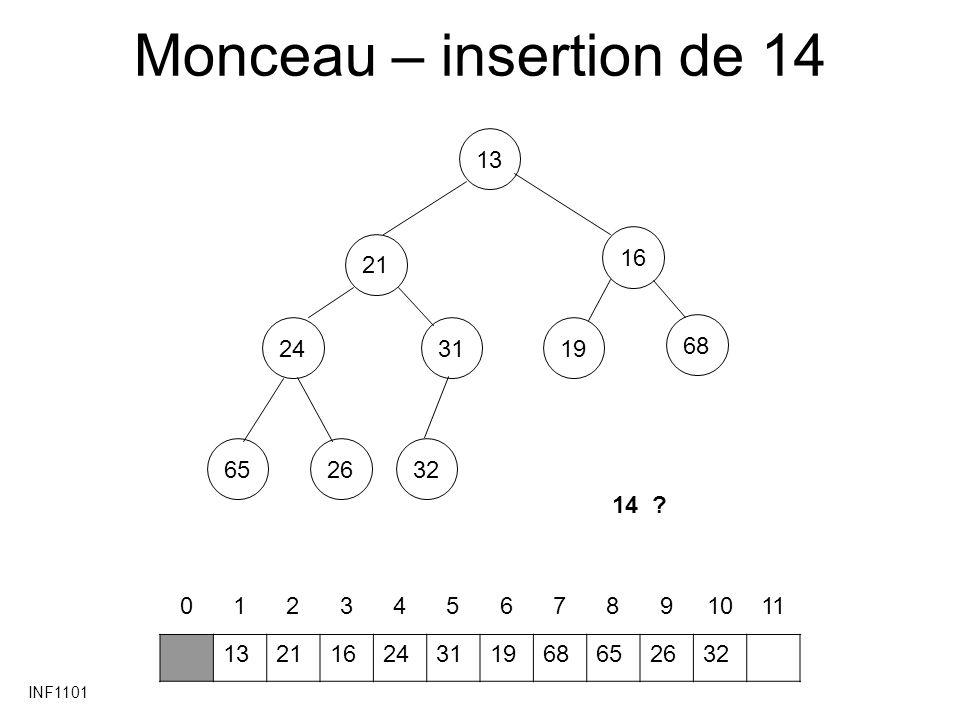 INF1101 Tri par monceau - Exemple 202 36 37 12 01234567 3720362125765 Percoler MONCEAU