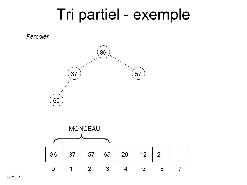 INF1101 Tri partiel - exemple 3765 57 36 01234567 37576520122 MONCEAU Percoler