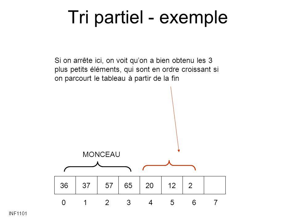 INF1101 Tri partiel - exemple 01234567 3637576520122 MONCEAU Si on arrête ici, on voit qu'on a bien obtenu les 3 plus petits éléments, qui sont en ord