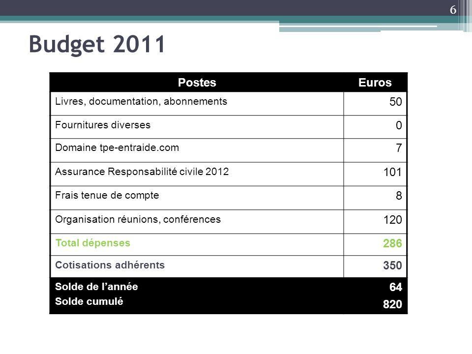 Budget 2011 PostesEuros Livres, documentation, abonnements 50 Fournitures diverses 0 Domaine tpe-entraide.com 7 Assurance Responsabilité civile 2012 1