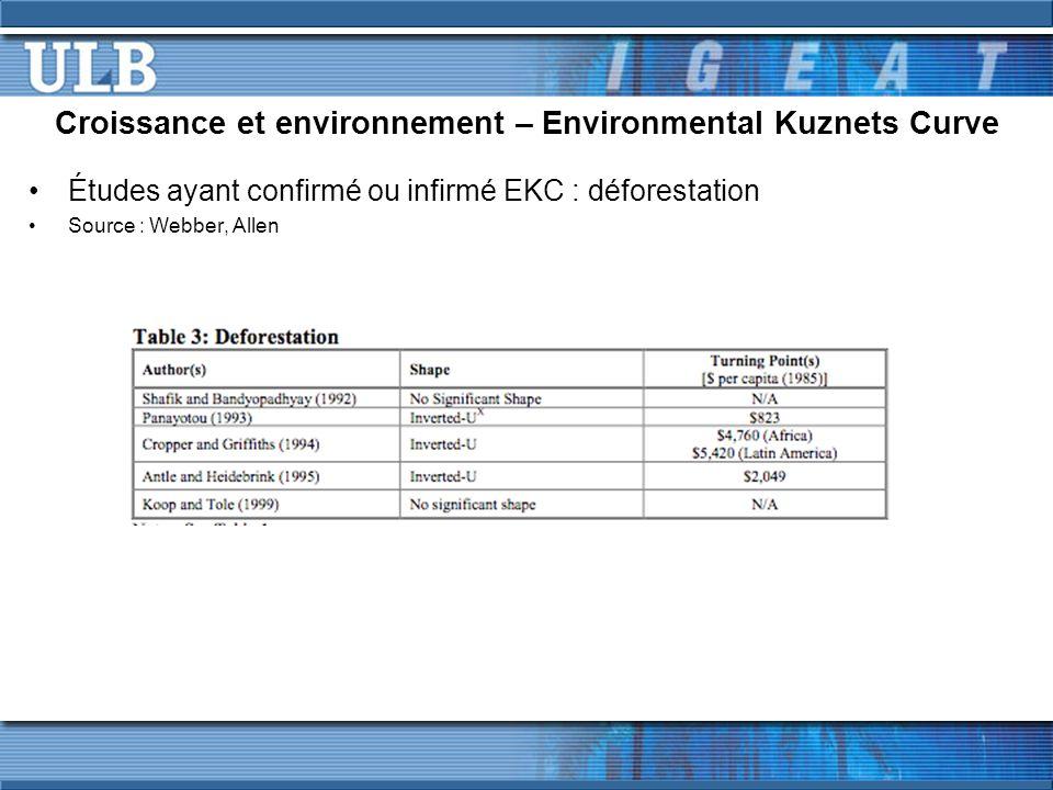 Études ayant confirmé ou infirmé EKC : déforestation Source : Webber, Allen Croissance et environnement – Environmental Kuznets Curve